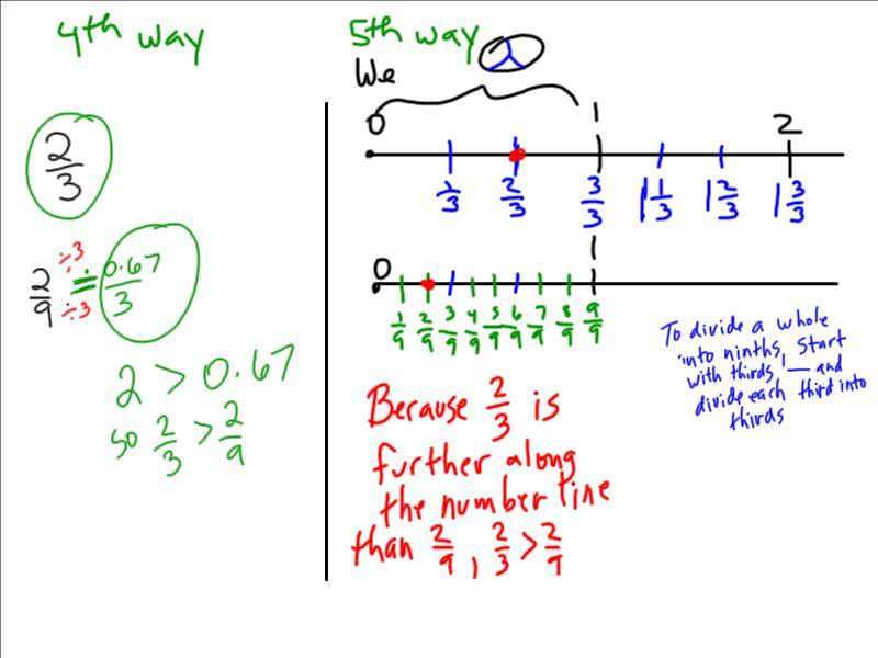Feb26 2013Feb27 2013  Grade 5 & 6 Fractions_4