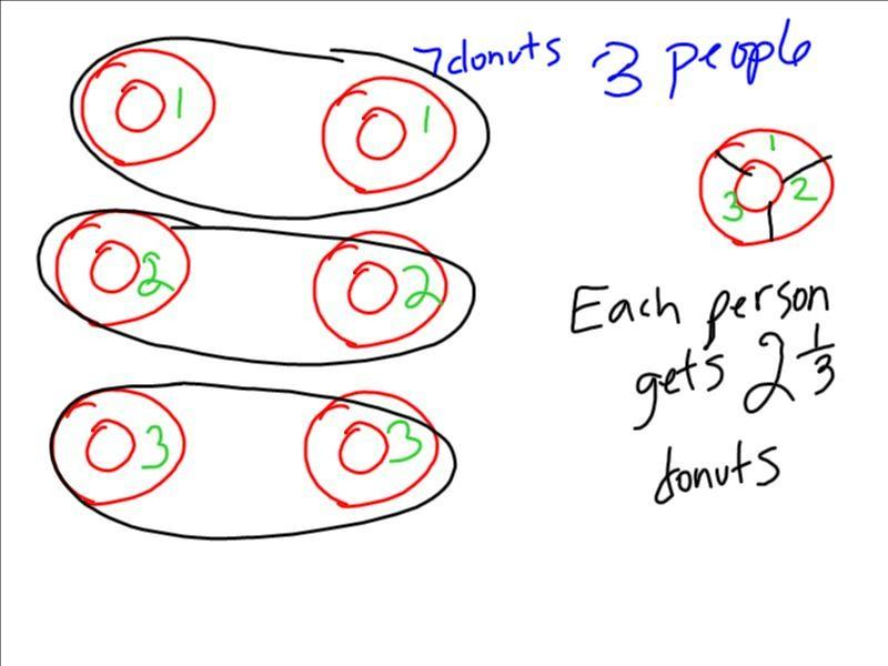 March26 2013 Gr5 fractions, dividing_1