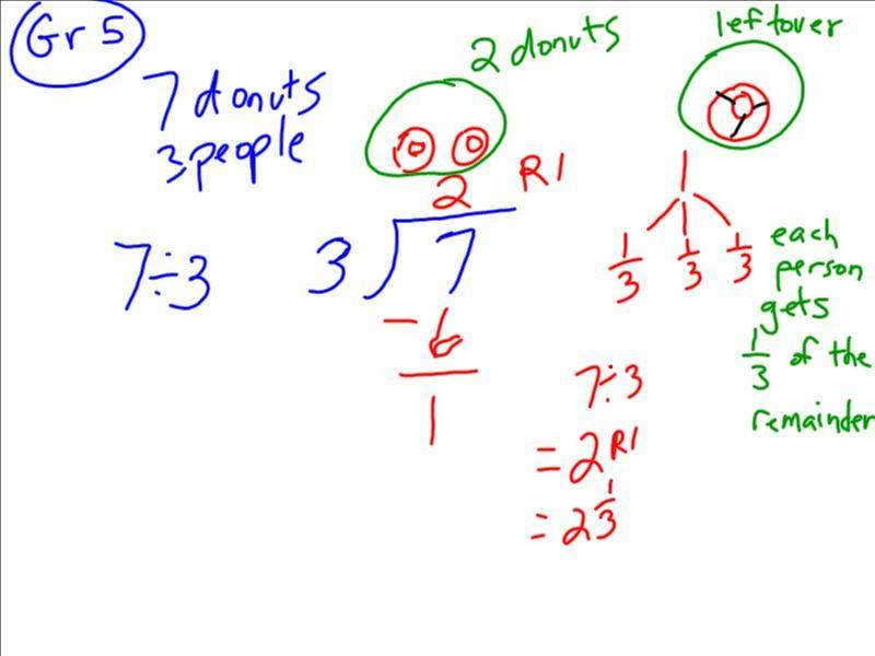 March26 2013 Gr5 fractions, dividing_3