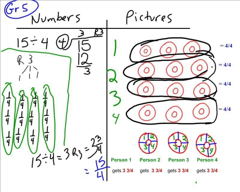 March26 2013 Gr5 fractions, dividing_4