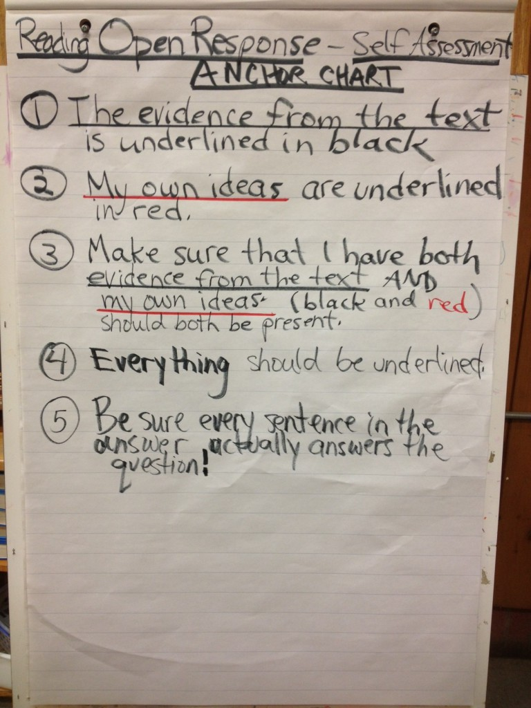 Reading Open Response ANCHOR CHART