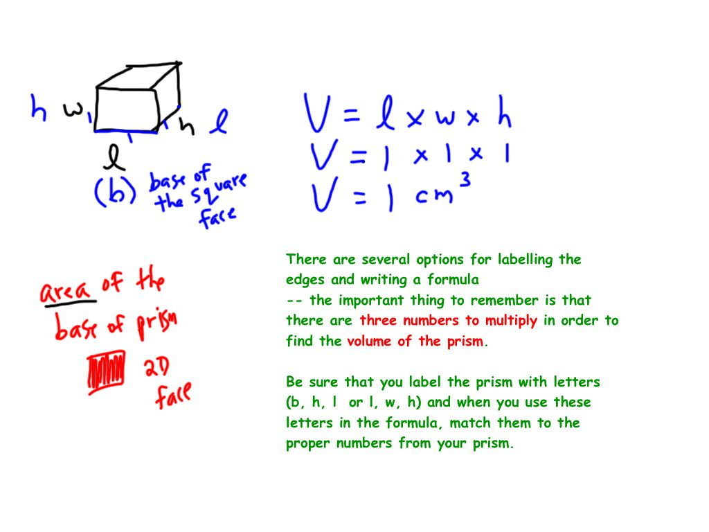 May2 2013 Gr 5 & 6 Volume Rectangular Prism_4 How To Find