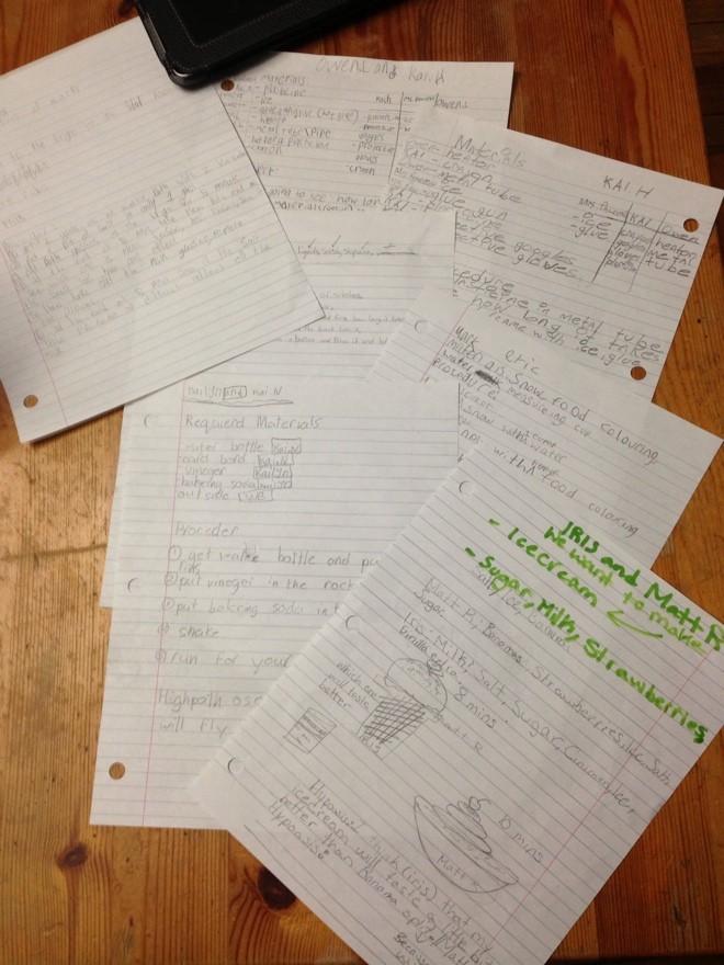 materials & procedure & hypothesis