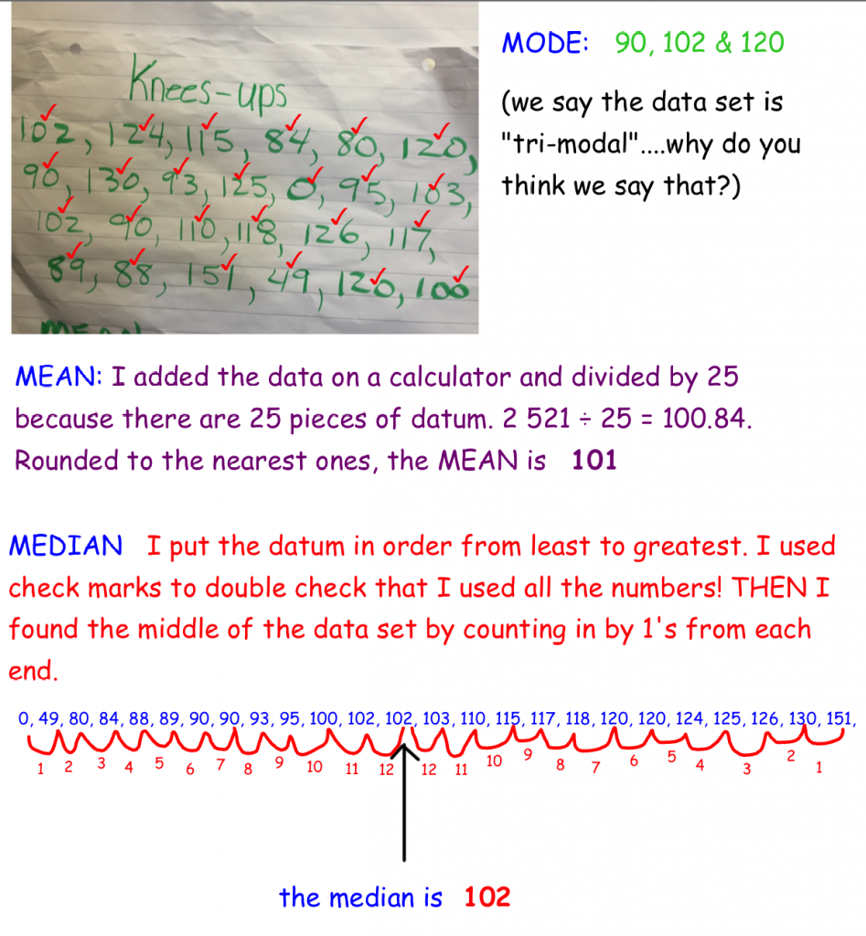 Mean Median Mode Worksheets By Math Crush Version A Preview Print Answers  Worksheet How To