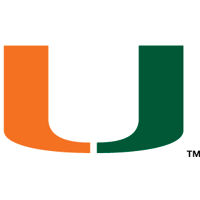 College Football Top 25 Rankings: Miami