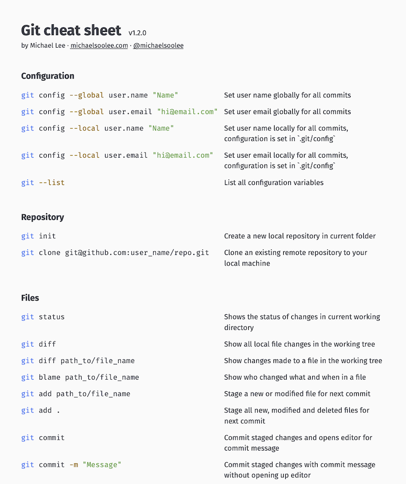 Git cheat sheet preview image