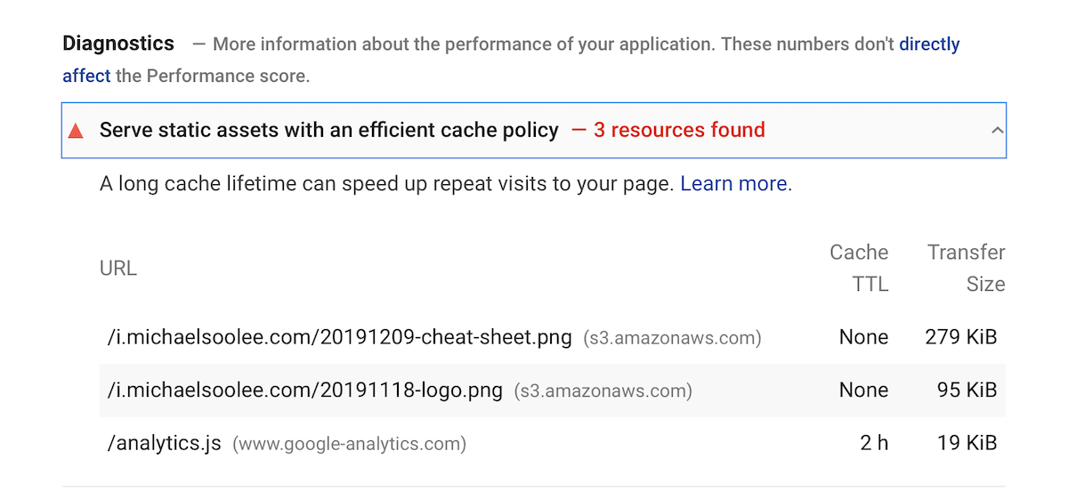 PageSpeed Insights indicating that I should add a cache policy to static assets