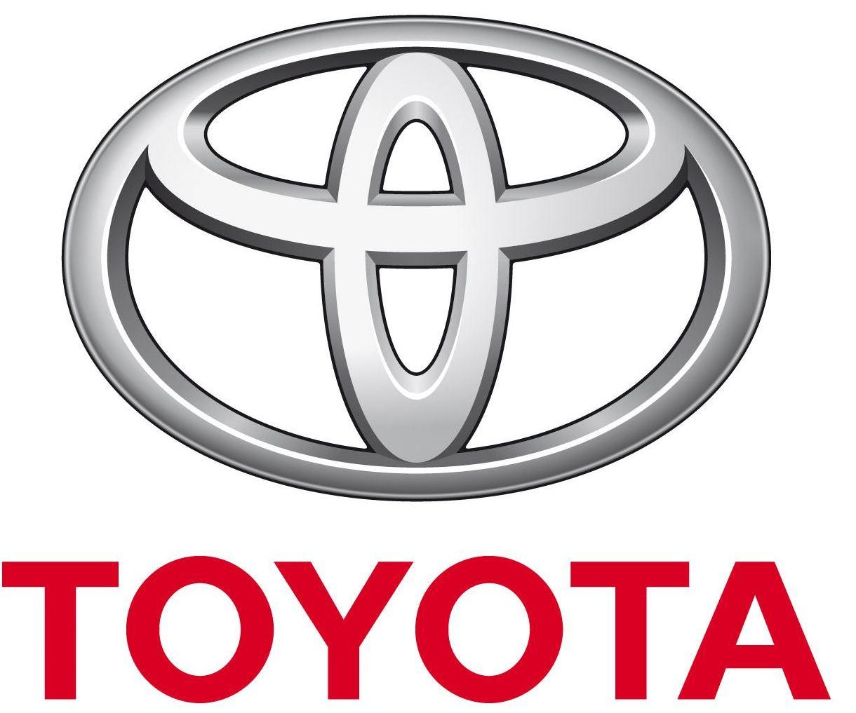 Toyota Macedonia