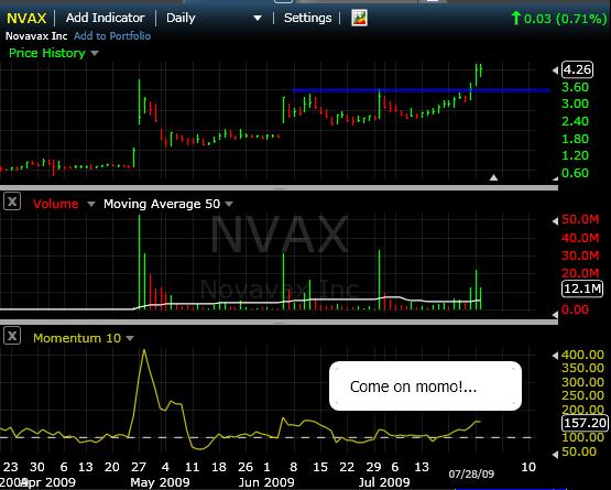 nvax_2009-07-28_1618