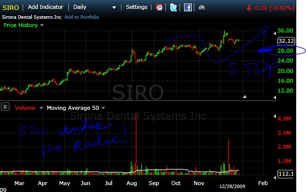 sirona-dental-systems-siro