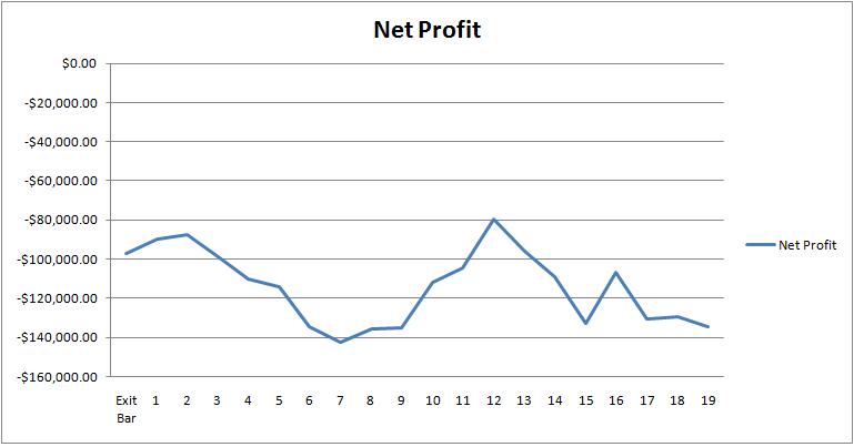 3-lower-closes-net-profit