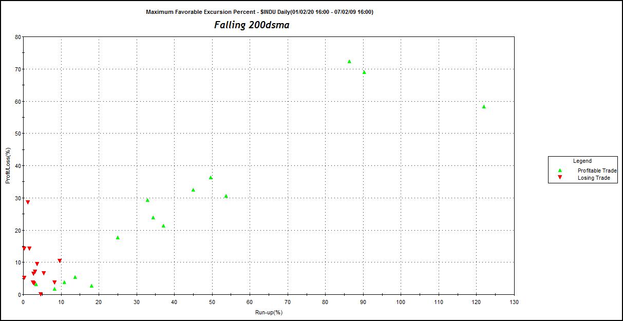 mfe-fallling-200dsma