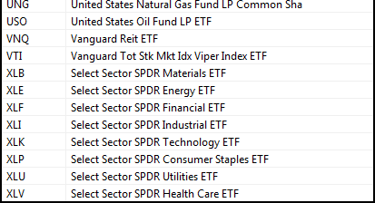 etf-list2-rotational-system