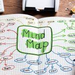 Como fazer mapas mentais e ter melhor produtividade no trabalho