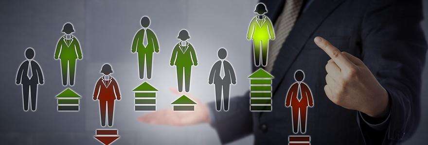 Quais os objetivos da avaliação de desempenho nas empresas
