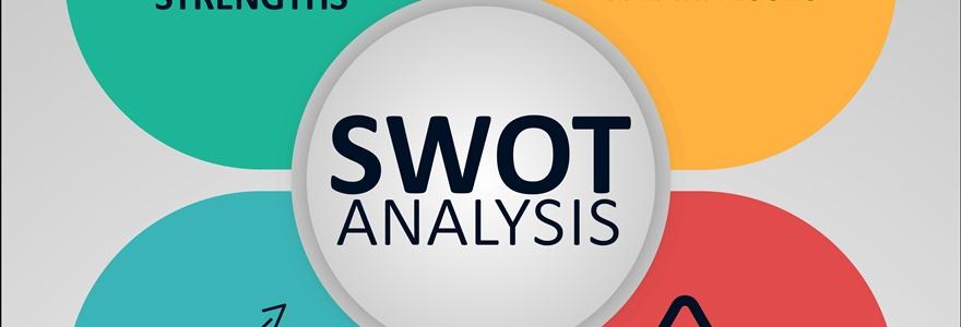Para que serve uma Análise SWOT de uma empresa