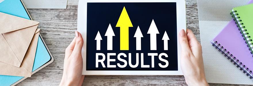 Como medir o resultado organizacional?