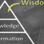 Entenda como funciona a pirâmide do conhecimento e seus quatro componentes