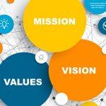 Missão, Visão e Valores Organizacionais