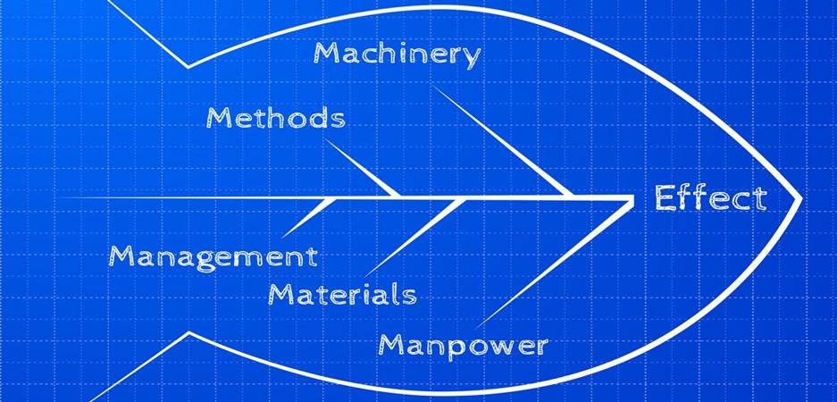 Aprenda como fazer um Diagrama de Ishikawa