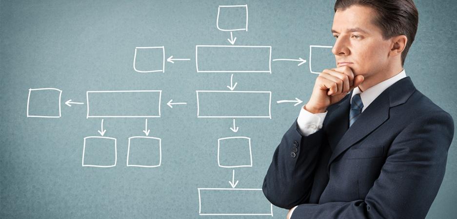 Conheça quatro tipos de organogramas empresariais para aplicar no seu negócio