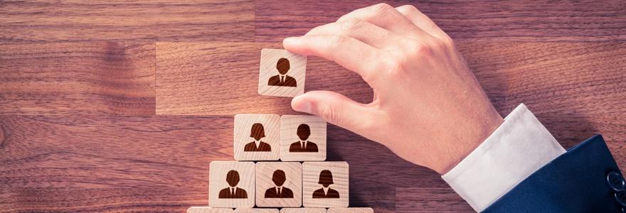 Hierarquia nas empresas