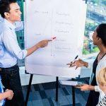 Entenda o que é roadmap estratégico e como ele pode ser útil no seu negócio