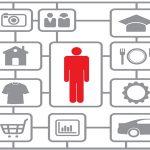 Quais são as necessidades básicas do ser humano?