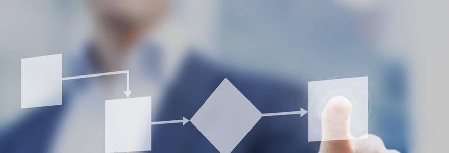 Processo Empresarial: entenda o que é o conceito e a importância em seu gerenciamento