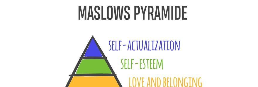 A Teoria de Maslow na Motivação Profissional