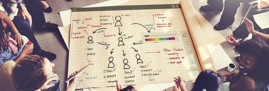 Competências organizacionais, o que são e como desenvolver.