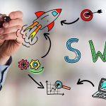 Análise SWOT ou FOFA – Quais os passos para aplicar em uma empresa