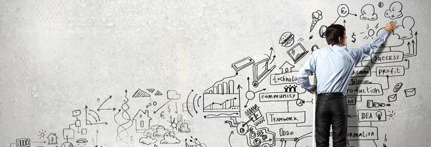 Qual é a relação entre Empreendedorismo e Inovação?
