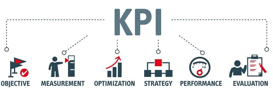 KPI – O que é e para o que serve?