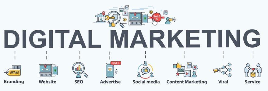 Beabá do Marketing Digital – O que é e como funciona?