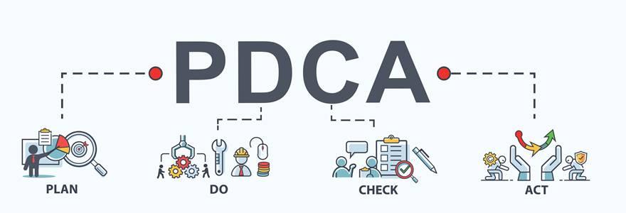 Ciclo PDCA – O que é e como aplicar