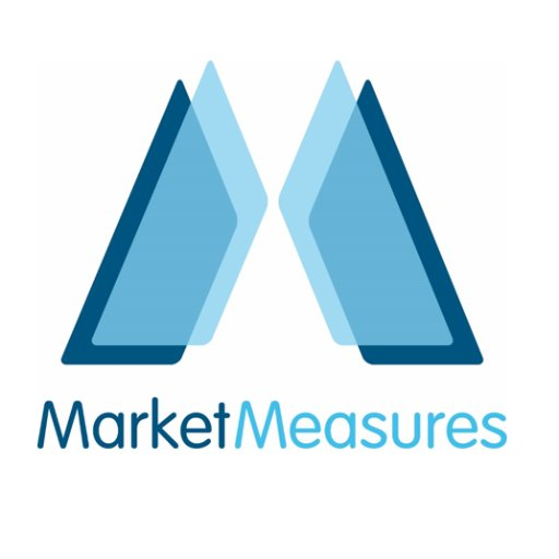 @Market_Measures