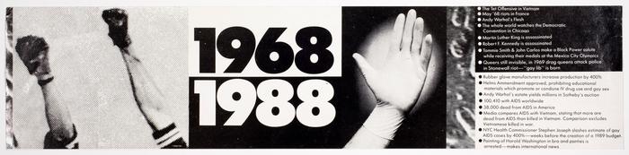 1968/1988