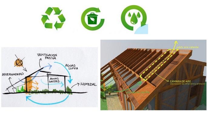 RUKANTU vivienda sustentable