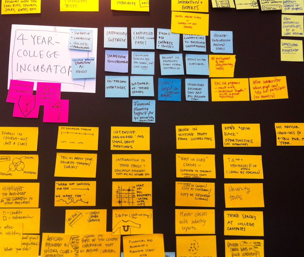 Redesigning the student experience r d weblog for Ideo university