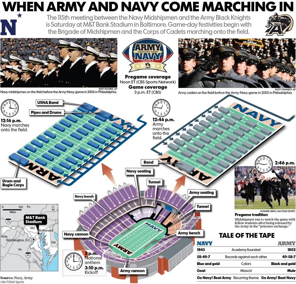 army_navy_2014_ftw_headline_v3-01