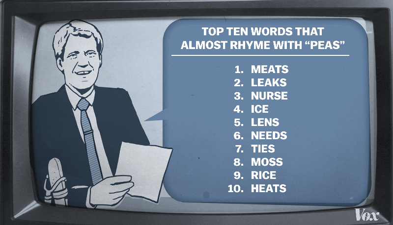 letterman first top ten