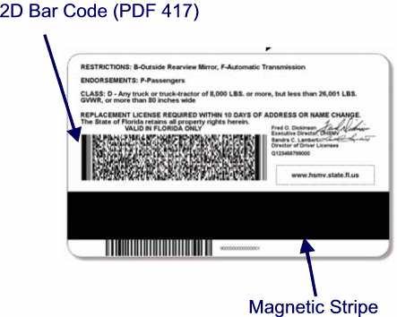 License Tech 1
