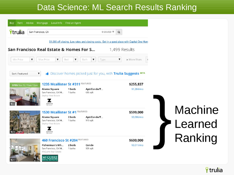 machine learning journal ranking