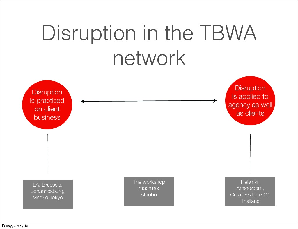 disruption strategy Such a strategy must go far beyond the marketing department: it has to be about ubiquitous cross-channel connectivity, it must enable continuous.