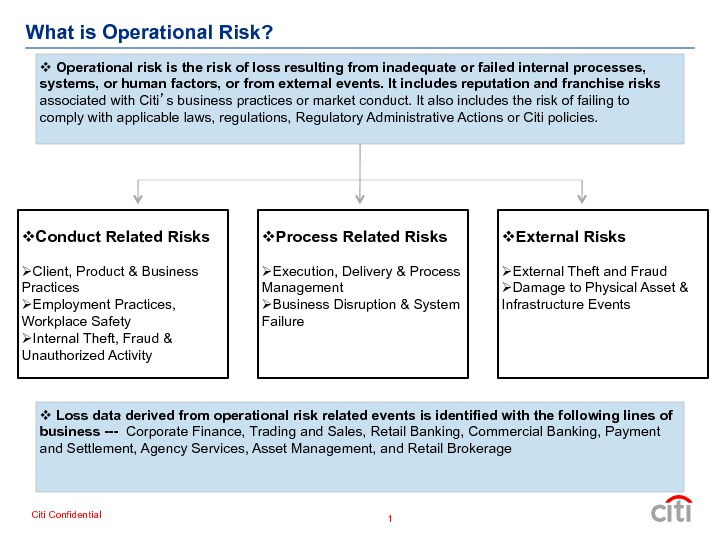 Leverage Analytical Tools in Managing Operational Risk for
