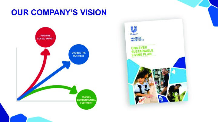sustainability and unilever Unilever is crowdsourcing sustainability ideas from consumers as the latest phase of its foundry initiative to connect the business to entrepreneurial ideas.