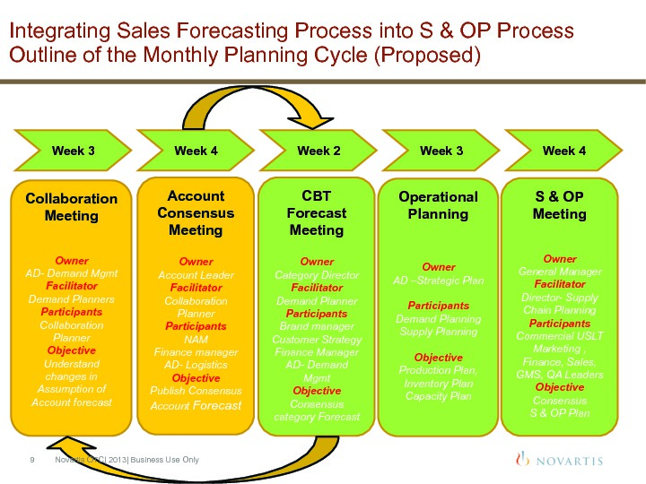 forecasting and demand planning Our demand forecasting software is to help companies achieve big improvements in forecast accuracy, demand visibility and level of forecast detail.