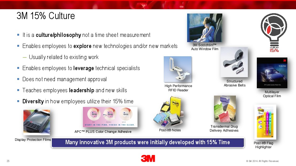 Advanced Manufacturing Technology Differentiation | Presentations