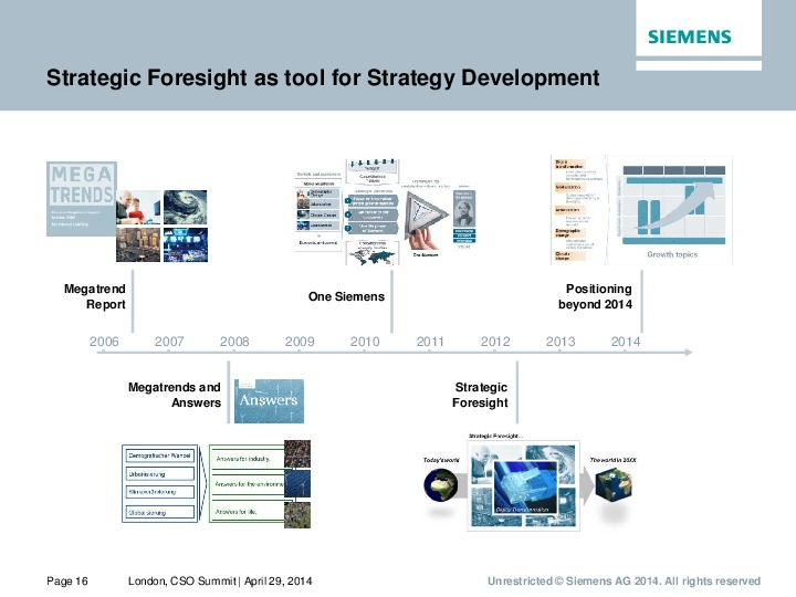 siemens ag global development strategy Access to case studies expires six months after purchase date publication date: october 16, 2001 describes how siemens, the german electrical engineering giant, has developed and manages global r.